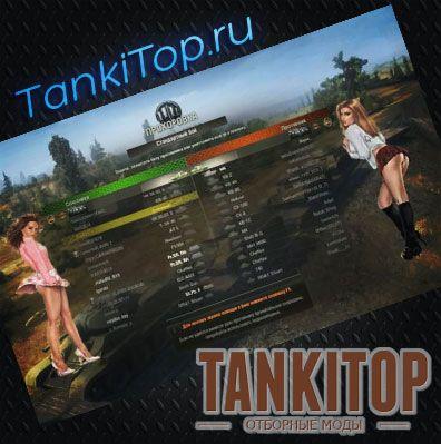 Скачать Сборку Читов Для World Of Tanks