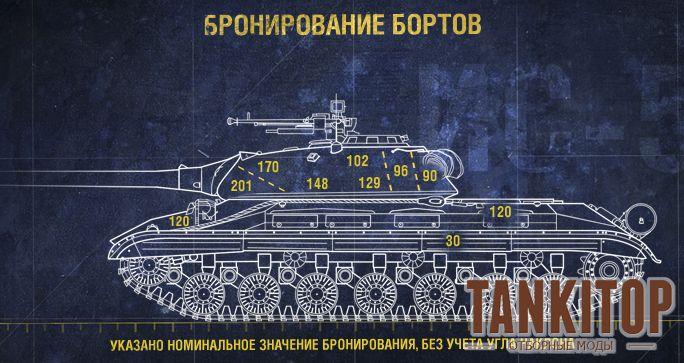 Схема Бронирования Танков World Of Tanks скачать